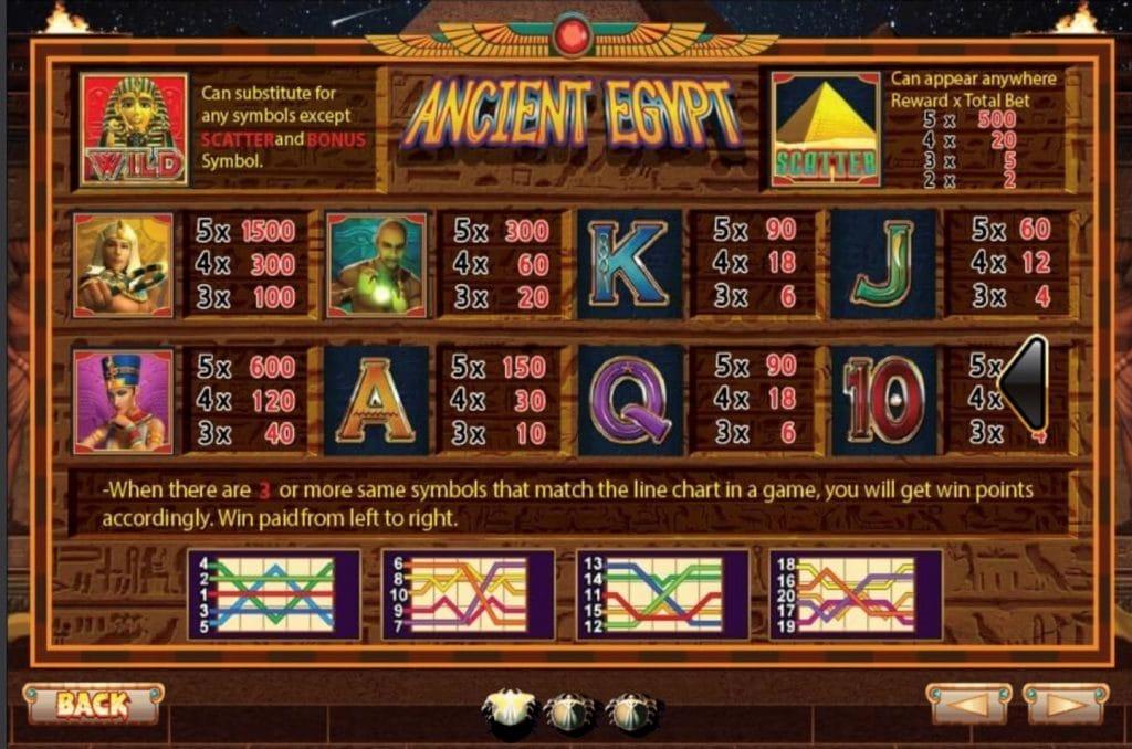 Ancient Egypt ค้นหาอดีตของฟาโรห์ในอียิปต์ที่จะตอบแทนผู้ที่ไขปริศนานี้ได้ด้วยสมบัติอันเก่าแก่ในเกม